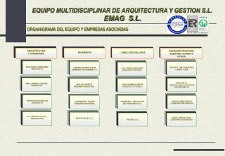 ORGANIGRAMA DEL EQUIPO Y EMPRESAS ASOCIADAS