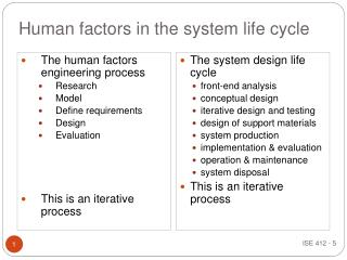 Human factors in the system life cycle
