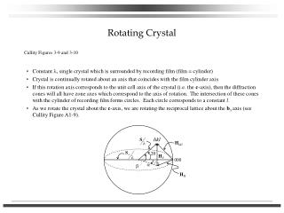Rotating Crystal