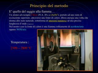 Principio del metodo