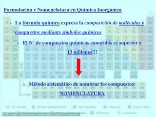 La f rmula qu mica expresa la composici n de mol culas y compuestos mediante s mbolos qu micos El N  de compuestos qu mi