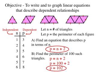 Objective - To write and to graph linear equations that describe dependent relationships