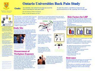 Ontario Universities Back Pain Study
