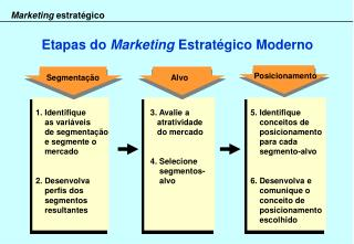 Marketing estrat gico