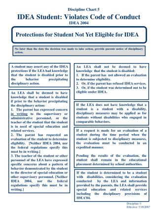 IDEA Student: Violates Code of Conduct IDEA 2004