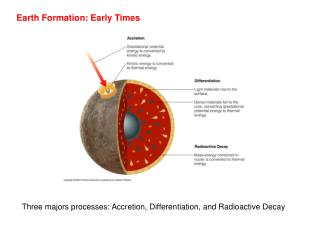 Earth Formation: Early Times