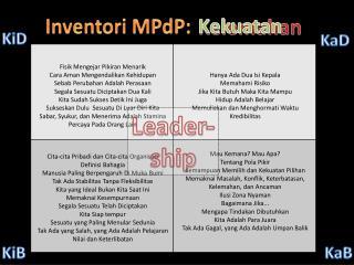 Inventori MPdP: