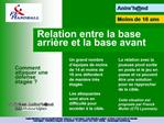 Relation entre la base arri re et la base avant