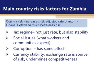 Main country risks factors for Zambia