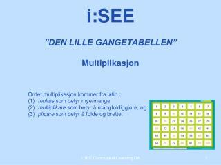 DEN LILLE GANGETABELLEN   Multiplikasjon