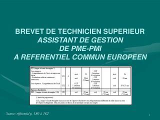 BREVET DE TECHNICIEN SUPERIEUR ASSISTANT DE GESTION DE PME-PMI A REFERENTIEL COMMUN EUROPEEN