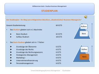 Willkommen beim  Studium Business Management   STUDIENPLAN
