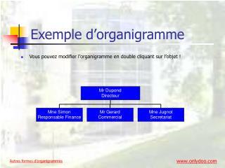Exemple d organigramme