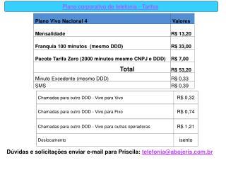 D vidas e solicita  es enviar e-mail para Priscila: telefoniaabojeris.br