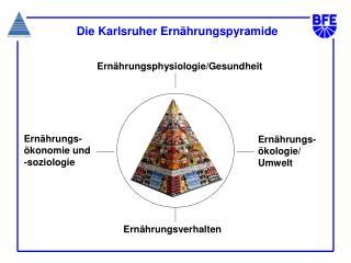 Die Karlsruher Ern hrungspyramide