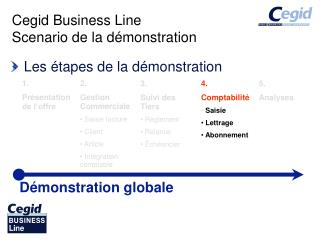 Cegid Business Line  Scenario de la d monstration
