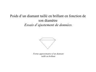 Poids d un diamant taill  en brillant en fonction de son diam tre  Essais d ajustement de donn es.