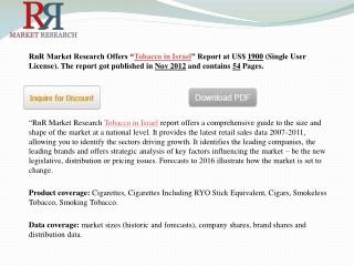 Israel Tobacco Market Share Report