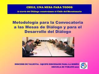 Metodolog a para la Convocatoria a las Mesas de Di logo y para el Desarrollo del Di logo