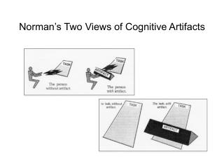 Norman s Two Views of Cognitive Artifacts