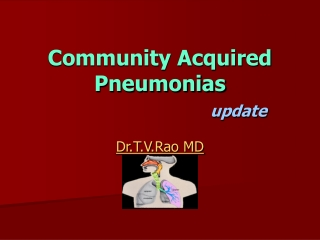 Community acquired pneumonia's
