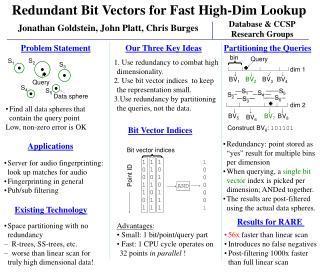 Redundant Bit Vectors for Fast High-Dim Lookup