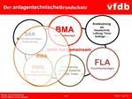 Ansteuerung  weitere Systeme z.B. EMA, Video ....
