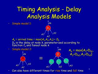 Timing Analysis - Delay Analysis Models
