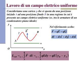 Lavoro di un campo elettrico uniforme