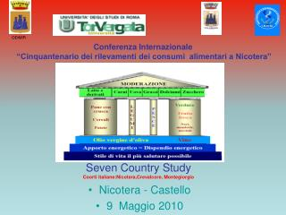 Conferenza Internazionale   Cinquantenario dei rilevamenti dei consumi  alimentari a Nicotera