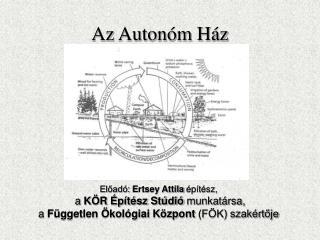 Az Auton m H z