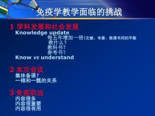 1  Knowledge update                   :                                                                 Know VS understa