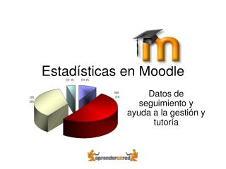 Estad sticas en Moodle