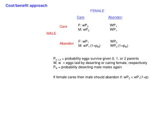 P0,1,2  probability eggs survive given 0, 1, or 2 parents W, w   eggs laid by deserting or caring female, respectively P