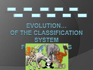 Evolution  Of The Classification System for Organisms