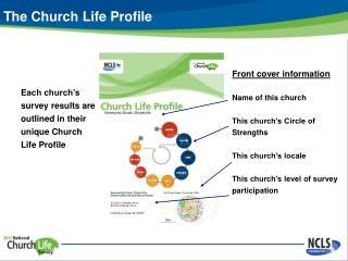 The Church Life Profile