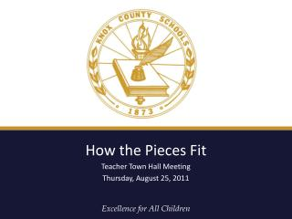 How the Pieces Fit Teacher Town Hall Meeting Thursday, August 25, 2011
