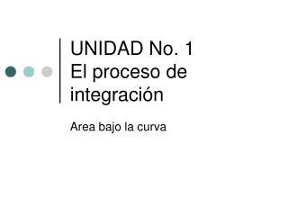 UNIDAD No. 1 El proceso de integraci n