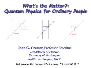 What s the Matter: Quantum Physics for Ordinary People