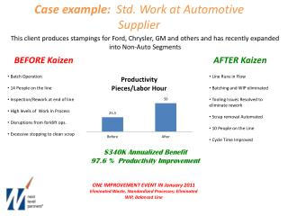 Case example:  Std. Work at Automotive Supplier