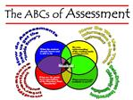 How do Assessments help us get the  Inside Scoop