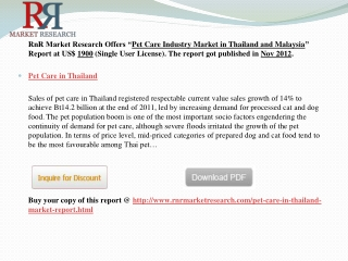 Pet Care Market Report in Thailand and Malaysia