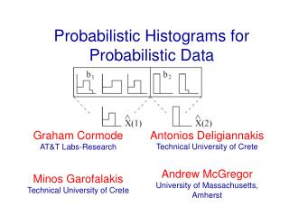 Probabilistic Histograms for Probabilistic Data