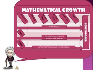 sejarah matematika