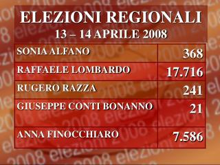 ELEZIONI REGIONALI 13   14 APRILE 2008