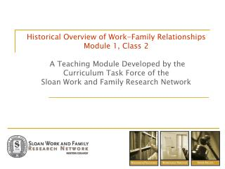 Historical Overview of Work-Family Relationships  Module 1, Class 2   A Teaching Module Developed by the  Curriculum Tas