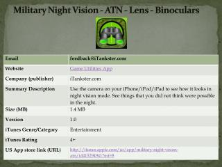 Military Night Vision - ATN - Lens - Binoculars