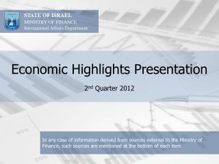 Economic Highlights Presentation  2nd Quarter 2012