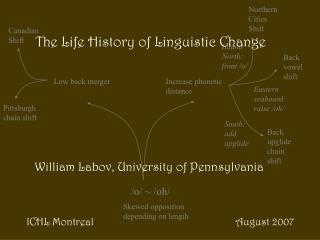 The Life History of Linguistic Change