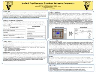 Synthetic Cognitive Agent Situational Awareness Components Sanford T. Freedman and Julie A. Adams Department of Electric
